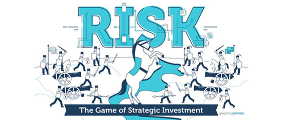 Risk: The Game of Strategic Investment